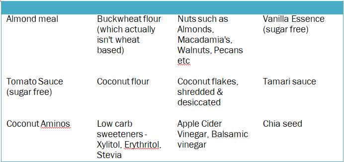 tips for starting the ketogenic diet
